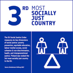3rd_most_socially_just_country