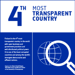 4th most transparent country