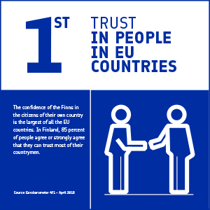 1st_trust_in_people_in_eu_countries