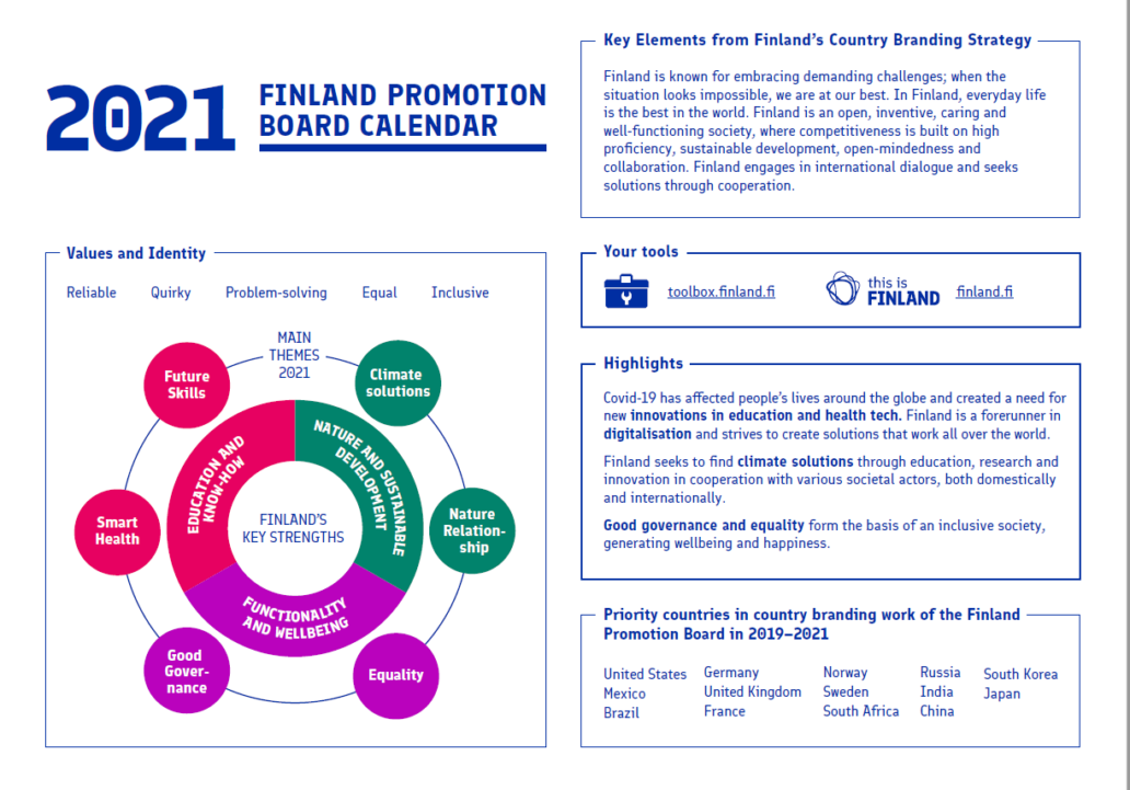 Calendar front page showing main themes for the year 2021