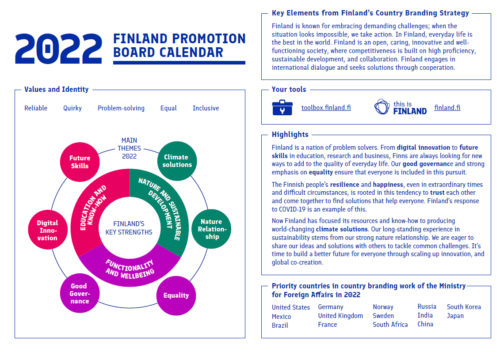 Front page of FPB Theme Calendar 2022